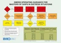 Picture of GMDSS Operating Guidance Card I969E